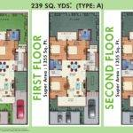 White House Sector Gurgaon Buy Sale Apartment