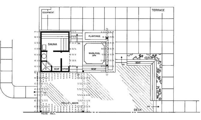 Woodwork Outdoor Sauna Plans Pdf