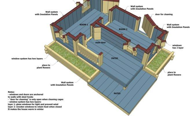 Woodworking Dog House Plans Pdf