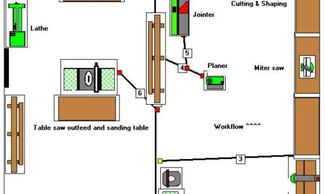 Woodworking Workshop Design Secrets Bench Making
