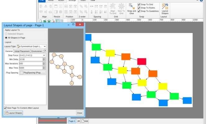 Work Automatic Layouts Nevron Draw Best Visio