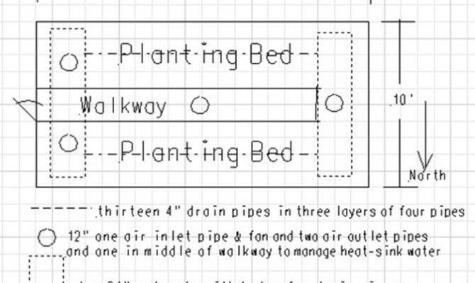 Ymca Solar Greenhouse Floor Plan